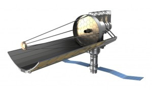 Reflective Telescope